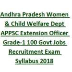 APPSC Extension Officer Syllabus 2018
